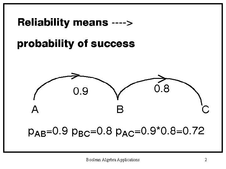 Boolean Algebra Applications 2