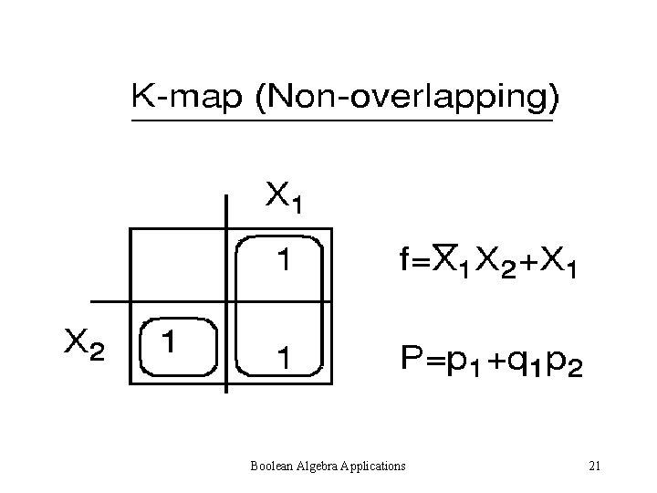 Boolean Algebra Applications 21