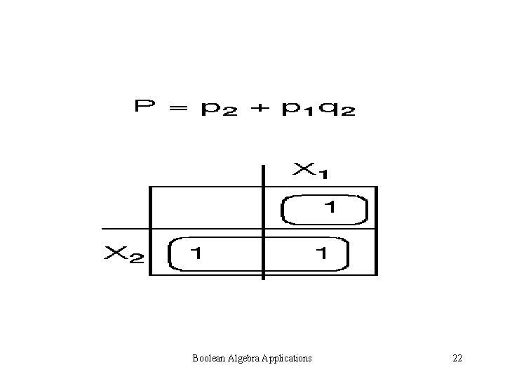 Boolean Algebra Applications 22