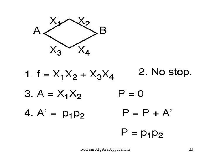 Boolean Algebra Applications 23