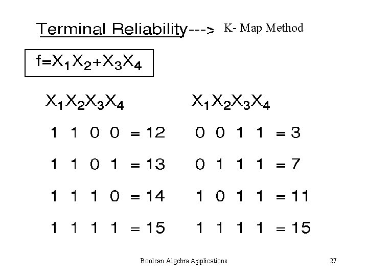 K- Map Method Boolean Algebra Applications 27