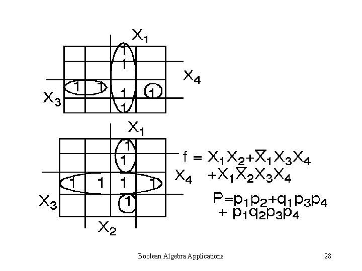 Boolean Algebra Applications 28