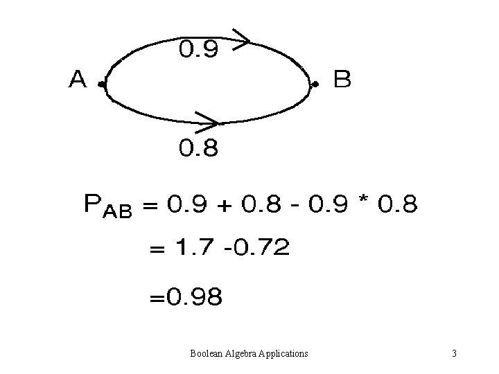 Boolean Algebra Applications 3