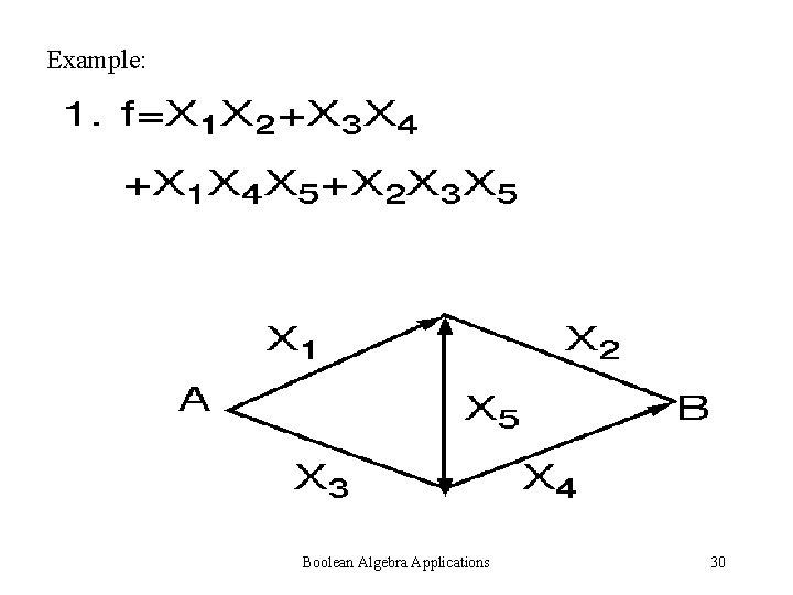 Example: Boolean Algebra Applications 30