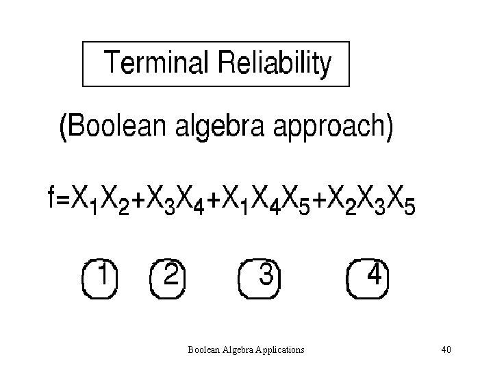 Boolean Algebra Applications 40