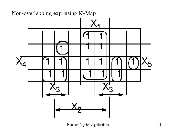 Non-overlapping exp. using K-Map Boolean Algebra Applications 45