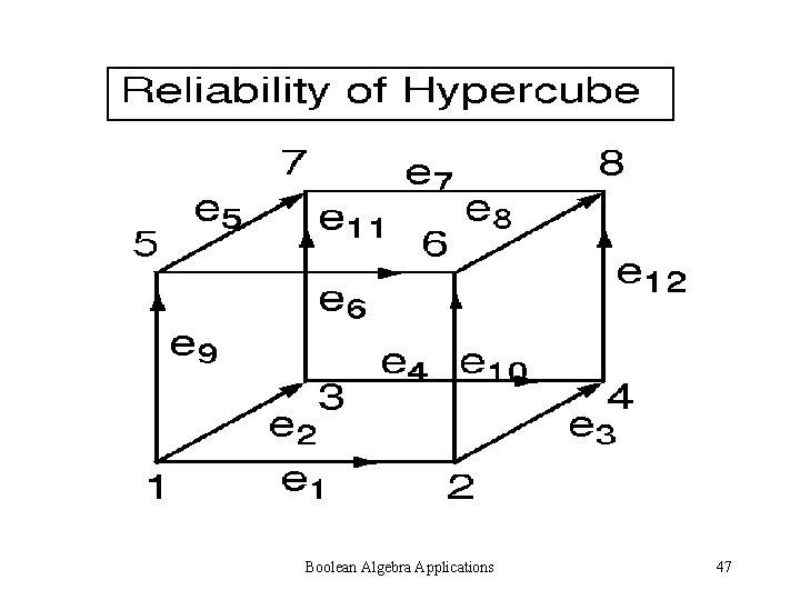 Boolean Algebra Applications 47