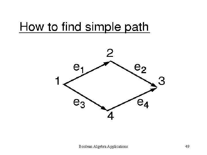 Boolean Algebra Applications 49