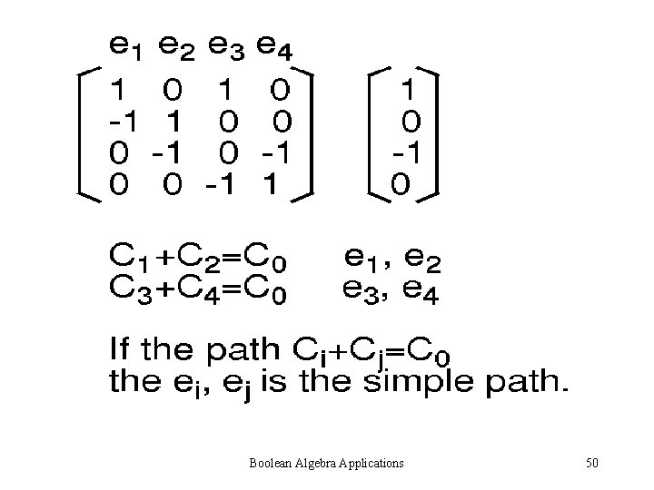 Boolean Algebra Applications 50