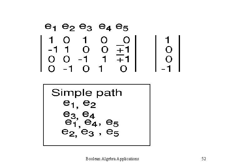 Boolean Algebra Applications 52