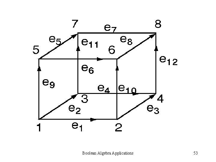 Boolean Algebra Applications 53