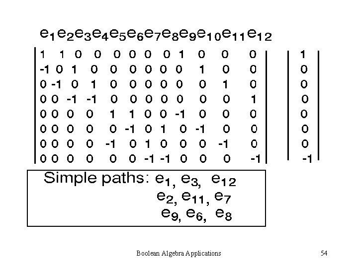 Boolean Algebra Applications 54