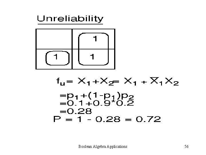 Boolean Algebra Applications 56