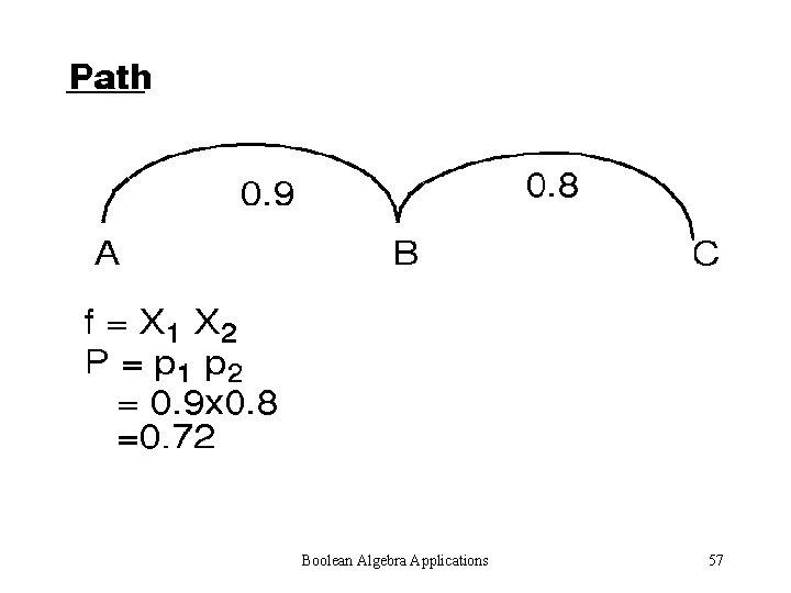 Boolean Algebra Applications 57