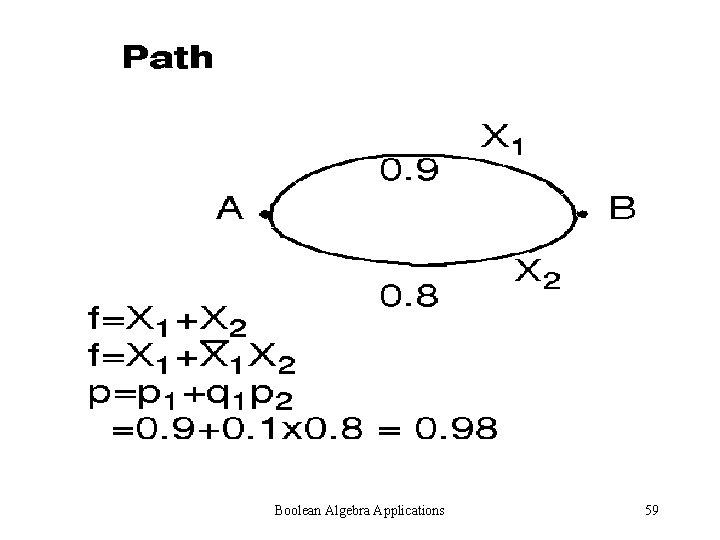 Boolean Algebra Applications 59