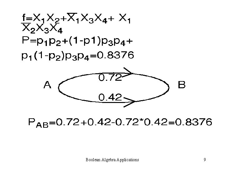 Boolean Algebra Applications 9