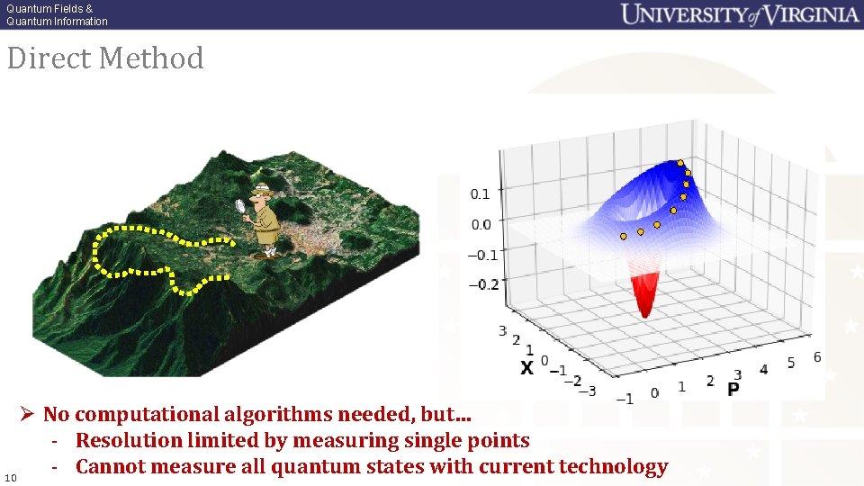 Quantum Fields & Quantum Information Direct Method Ø No computational algorithms needed, but… -