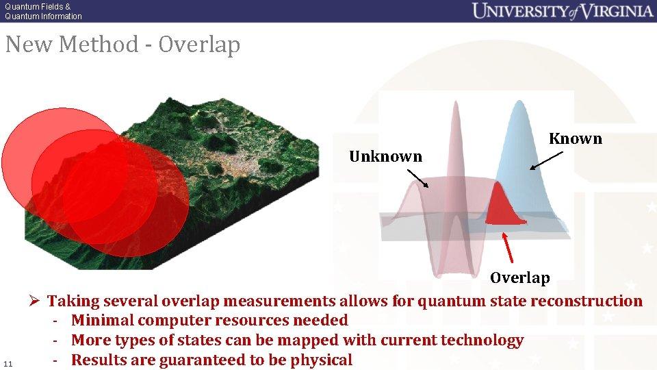 Quantum Fields & Quantum Information New Method - Overlap Unknown 11 Known Overlap Ø