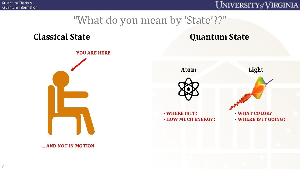 """Quantum Fields & Quantum Information """"What do you mean by 'State'? ? """" Classical"""