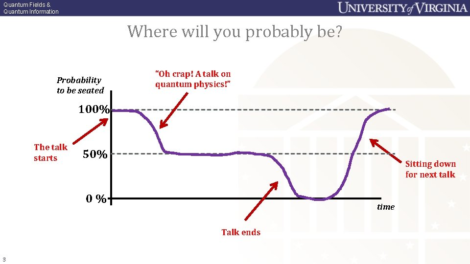 Quantum Fields & Quantum Information Where will you probably be? Probability to be seated
