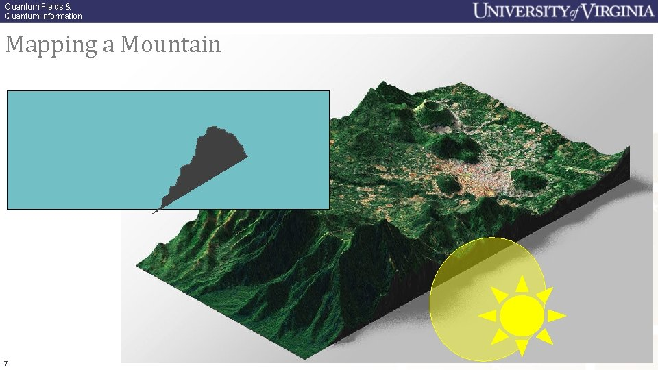 Quantum Fields & Quantum Information Mapping a Mountain 7