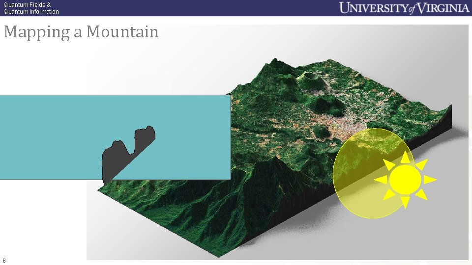 Quantum Fields & Quantum Information Mapping a Mountain 8