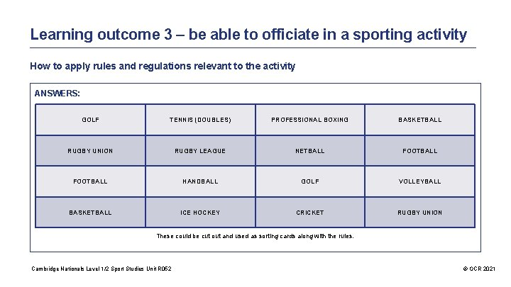 Learning outcome 3 – be able to officiate in a sporting activity How to