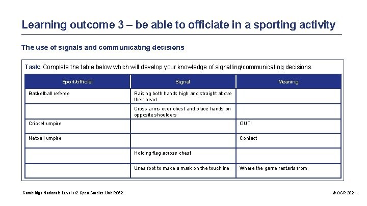 Learning outcome 3 – be able to officiate in a sporting activity The use
