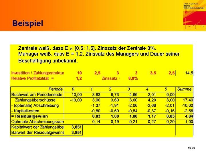 Beispiel Zentrale weiß, dass E [0, 5; 1, 5]. Zinssatz der Zentrale 8%. Manager