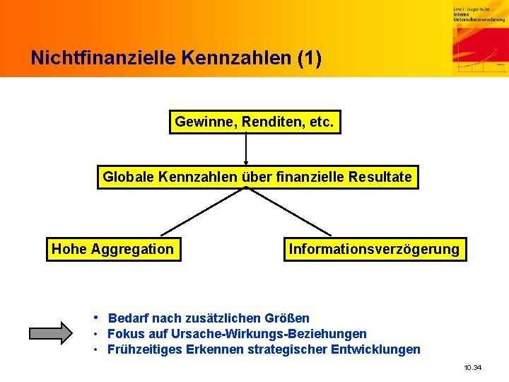 Nichtfinanzielle Kennzahlen (1) Gewinne, Renditen, etc. Globale Kennzahlen über finanzielle Resultate Hohe Aggregation Informationsverzögerung