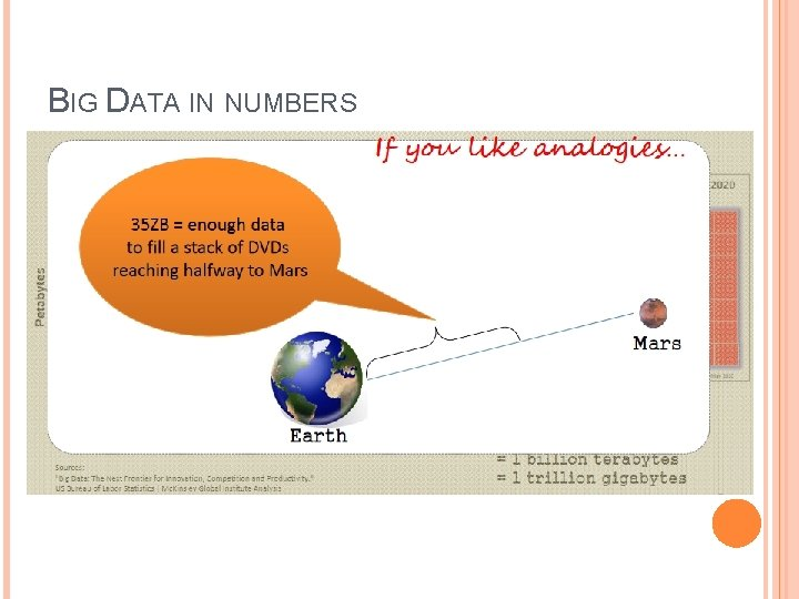 BIG DATA IN NUMBERS