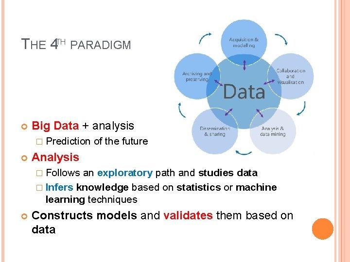 THE 4 TH PARADIGM Big Data + analysis � Prediction of the future Analysis