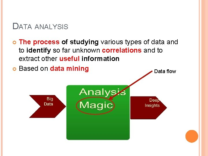 DATA ANALYSIS The process of studying various types of data and to identify so