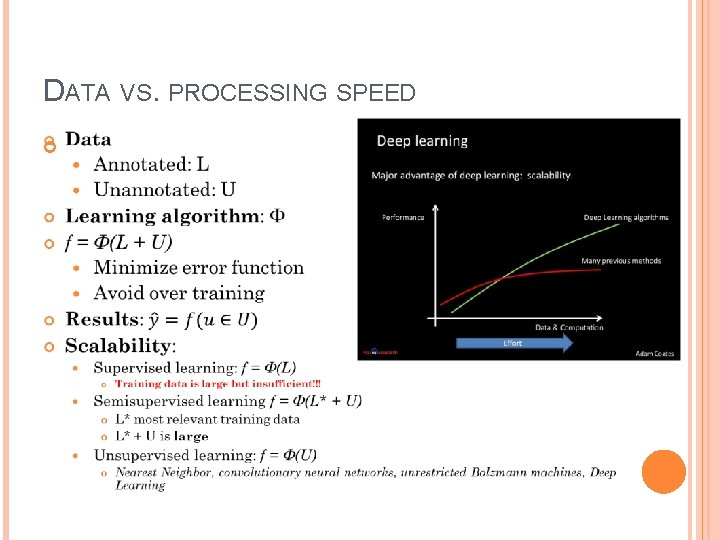 DATA VS. PROCESSING SPEED