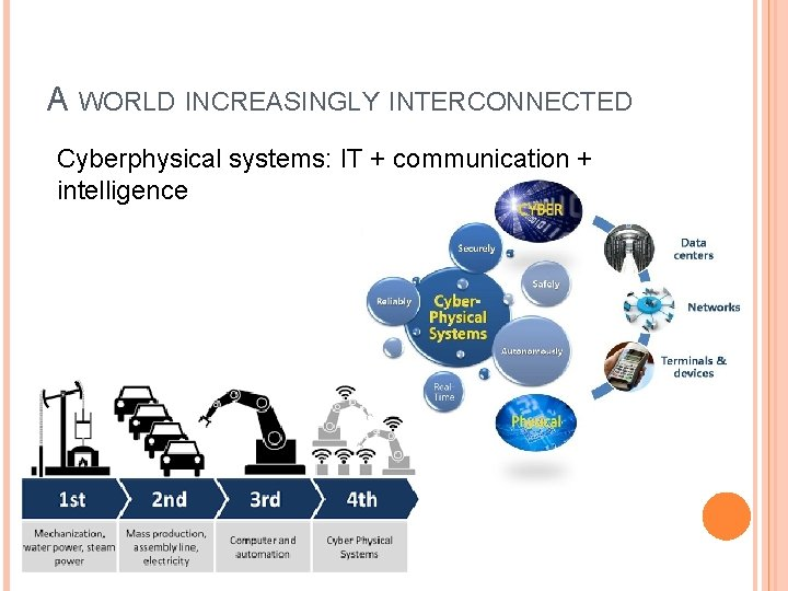 A WORLD INCREASINGLY INTERCONNECTED Cyberphysical systems: IT + communication + intelligence