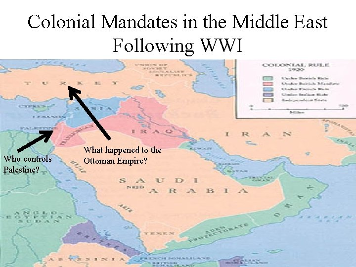 Colonial Mandates in the Middle East Following WWI Who controls Palestine? What happened to