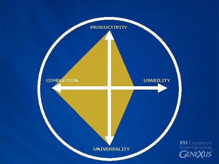 PRODUCTIVITY COMPLETION USABILITY UNIVERSALITY