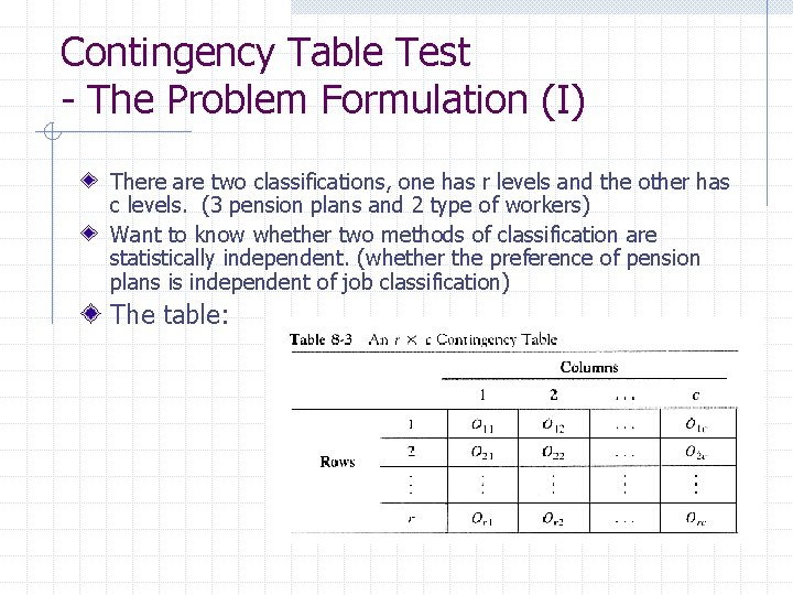 Contingency Table Test - The Problem Formulation (I) There are two classifications, one has