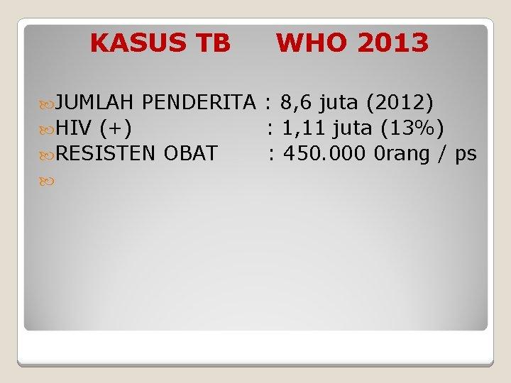 KASUS TB JUMLAH WHO 2013 PENDERITA : 8, 6 juta (2012) HIV (+) :