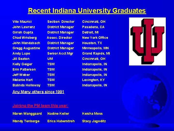 Recent Indiana University Graduates Vito Maurici Section Director Cincinnati, OH John Lawrenz District Manager