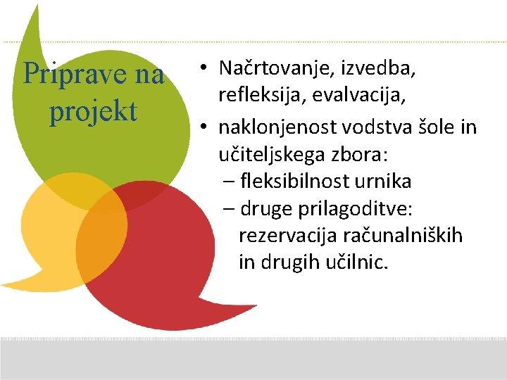 Priprave na projekt Additional • Načrtovanje, izvedba, Comments here refleksija, evalvacija, • naklonjenost vodstva