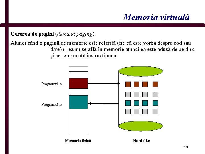 Memoria virtuală Cererea de pagini (demand paging) Atunci când o pagină de memorie este