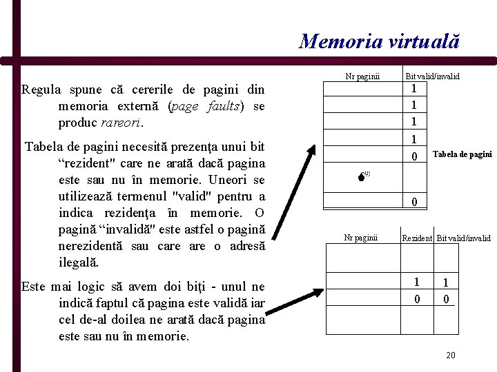 Memoria virtuală Nr paginii Regula spune că cererile de pagini din memoria externă (page