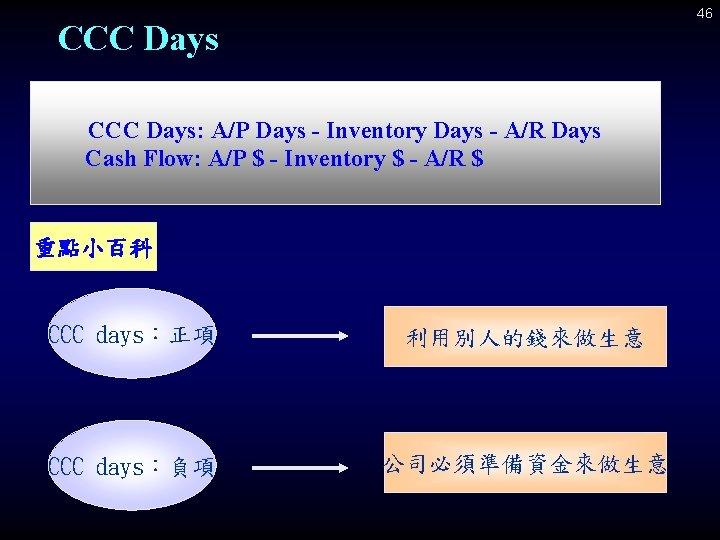 46 CCC Days: A/P Days - Inventory Days - A/R Days Cash Flow: A/P