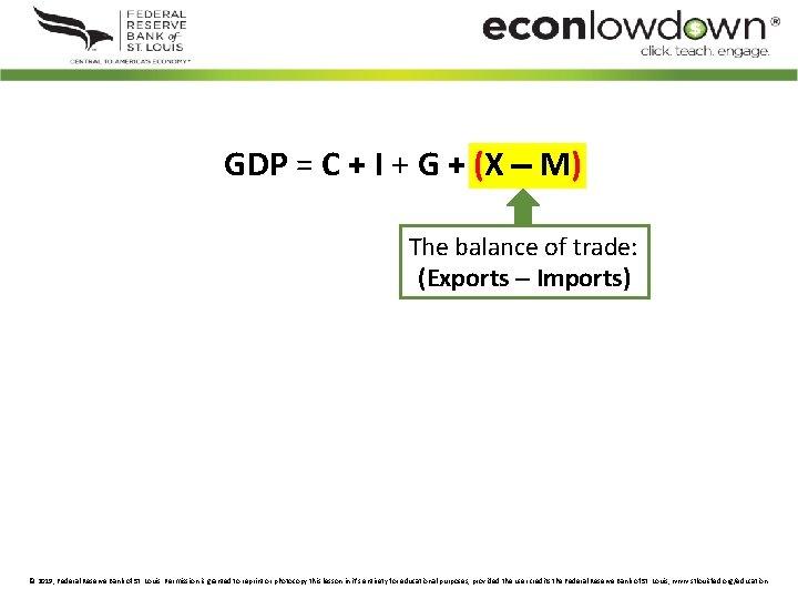 GDP = C + I + G + (X M) The balance of trade: