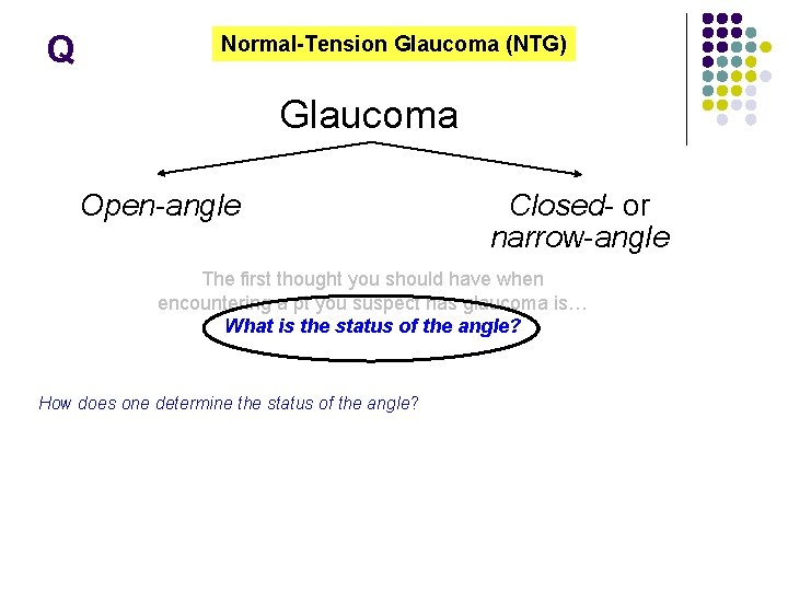 Q Normal-Tension Glaucoma (NTG) Glaucoma Open-angle Closed- or narrow-angle The first thought you should
