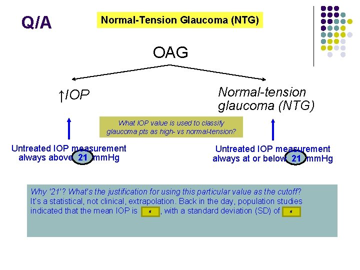 Q/A Normal-Tension Glaucoma (NTG) OAG Normal-tension glaucoma (NTG) ↑IOP What IOP value is used