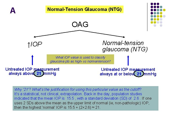 A Normal-Tension Glaucoma (NTG) OAG Normal-tension glaucoma (NTG) ↑IOP What IOP value is used