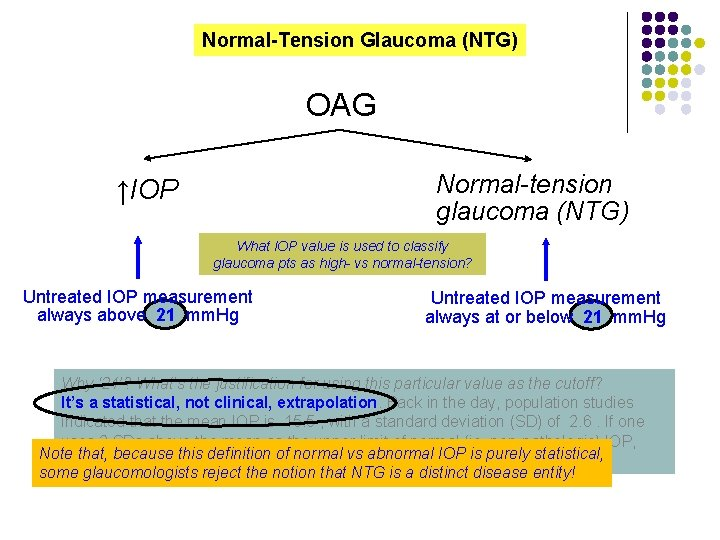 Normal-Tension Glaucoma (NTG) OAG Normal-tension glaucoma (NTG) ↑IOP What IOP value is used to