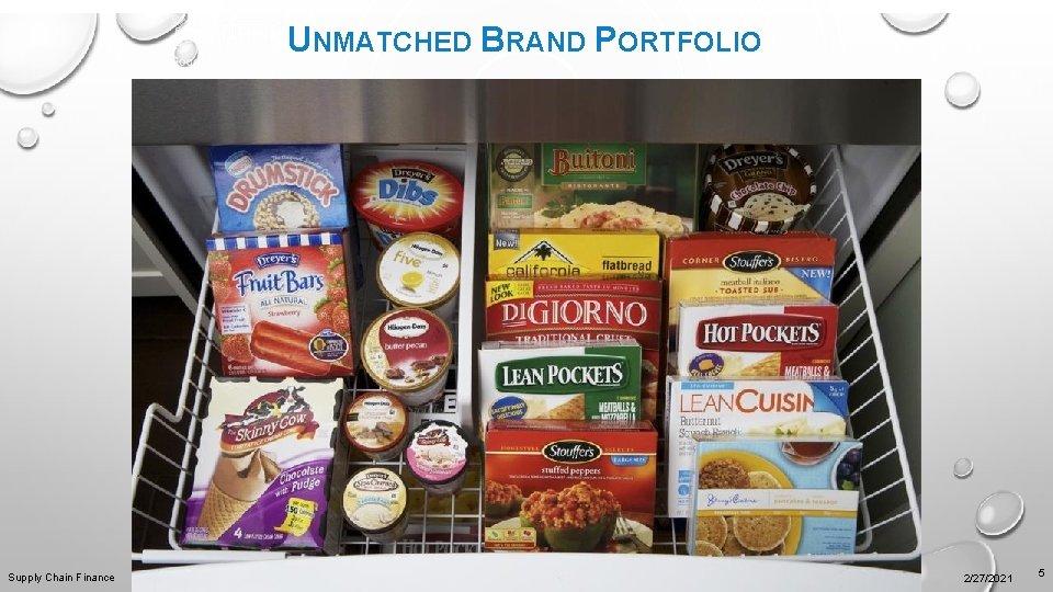 UNMATCHED BRAND PORTFOLIO Supply Chain Finance 2/27/2021 5